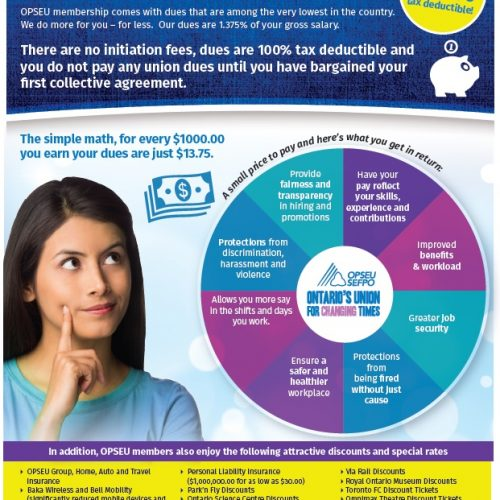 Union dues flyer. All the benefits you get in return for union dues